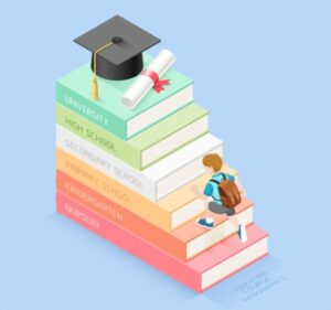 Top Eight STEP Degrees In 2021